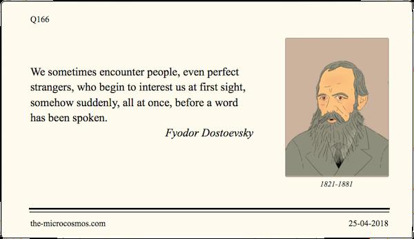 Q166_20180425_Fyodor Dostoevsky_Interest.png